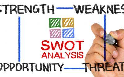 Hvad er en SWOT analyse?